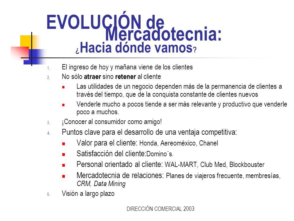 EVOLUCIÓN de Mercadotecnia: ¿Hacia dónde vamos