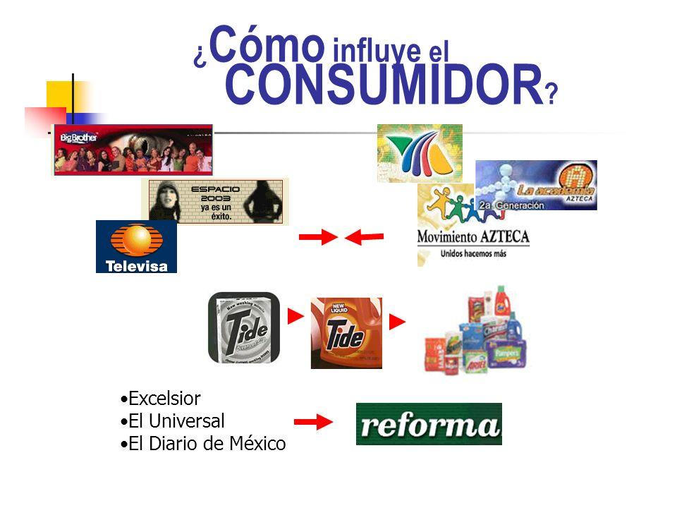 CONSUMIDOR ¿Cómo influye el Excelsior El Universal