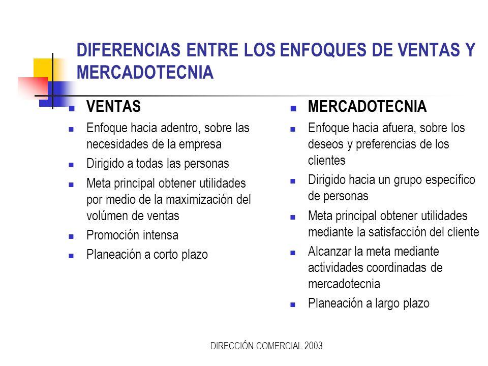 DIFERENCIAS ENTRE LOS ENFOQUES DE VENTAS Y MERCADOTECNIA