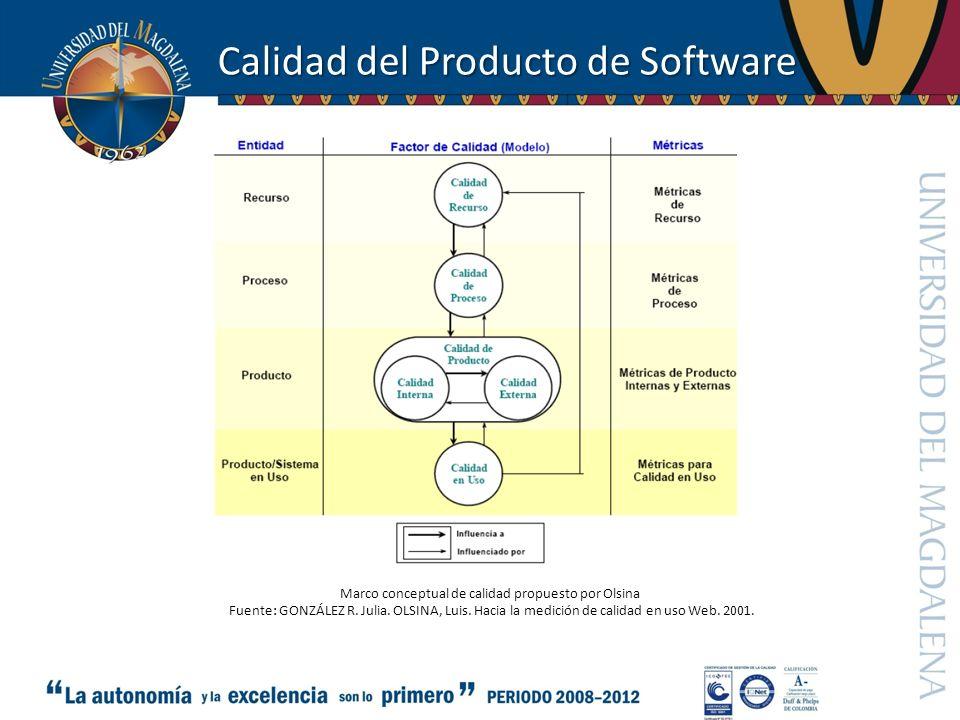 Calidad del Producto de Software