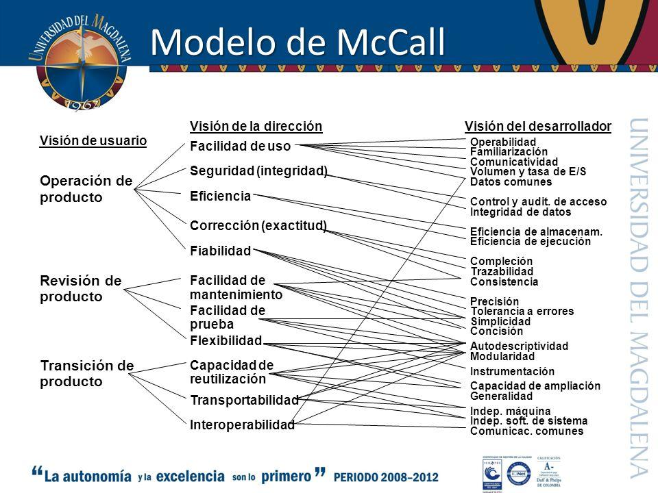 Modelo de McCall Operación de producto Revisión de Transición de