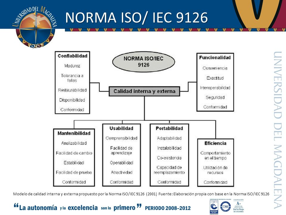 NORMA ISO/ IEC 9126