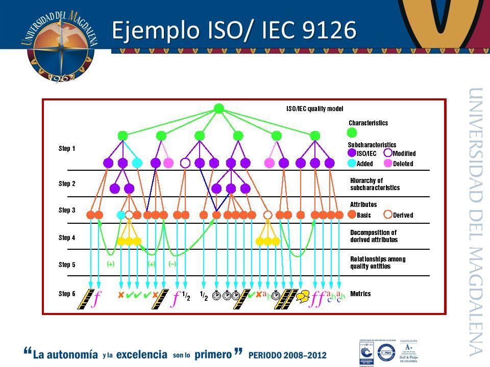 Ejemplo ISO/ IEC 9126