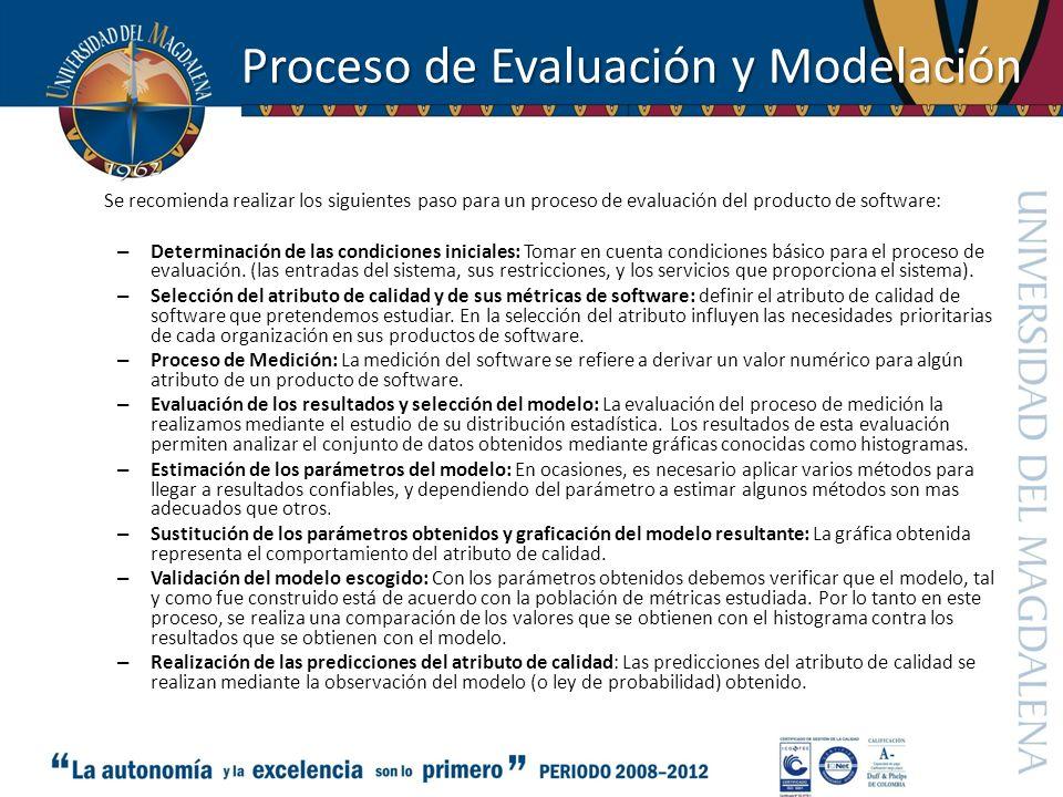 Proceso de Evaluación y Modelación