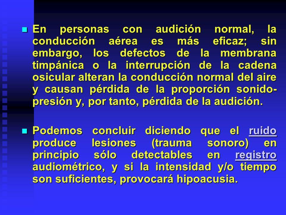 En personas con audición normal, la conducción aérea es más eficaz; sin embargo, los defectos de la membrana timpánica o la interrupción de la cadena osicular alteran la conducción normal del aire y causan pérdida de la proporción sonido-presión y, por tanto, pérdida de la audición.