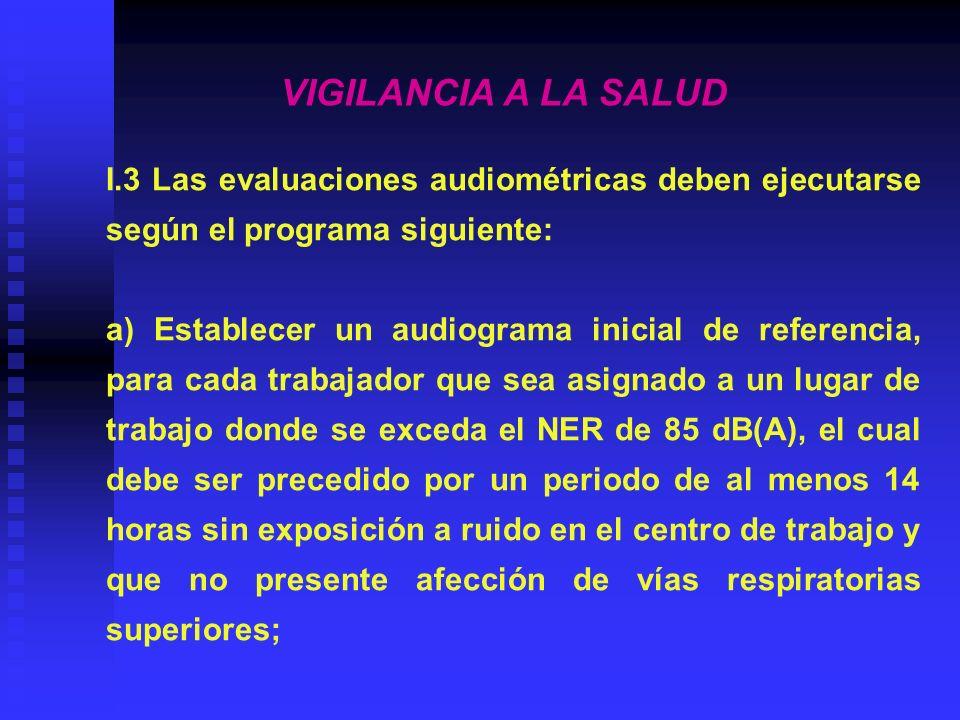 VIGILANCIA A LA SALUD I.3 Las evaluaciones audiométricas deben ejecutarse según el programa siguiente: