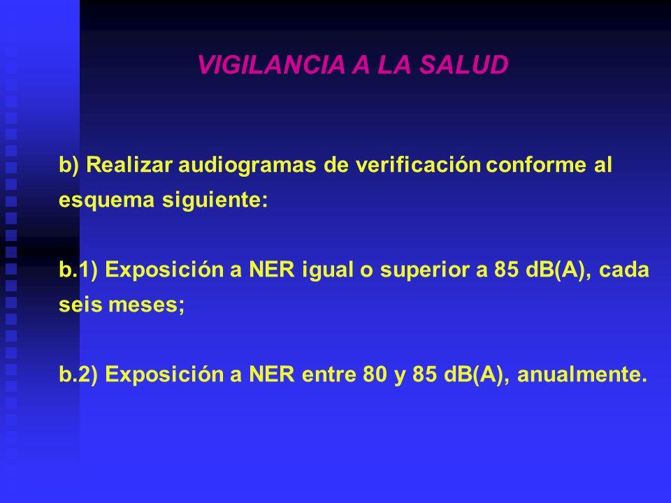 VIGILANCIA A LA SALUD b) Realizar audiogramas de verificación conforme al esquema siguiente: