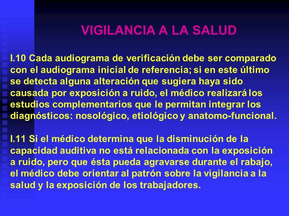 VIGILANCIA A LA SALUD I.10 Cada audiograma de verificación debe ser comparado. con el audiograma inicial de referencia; si en este último.