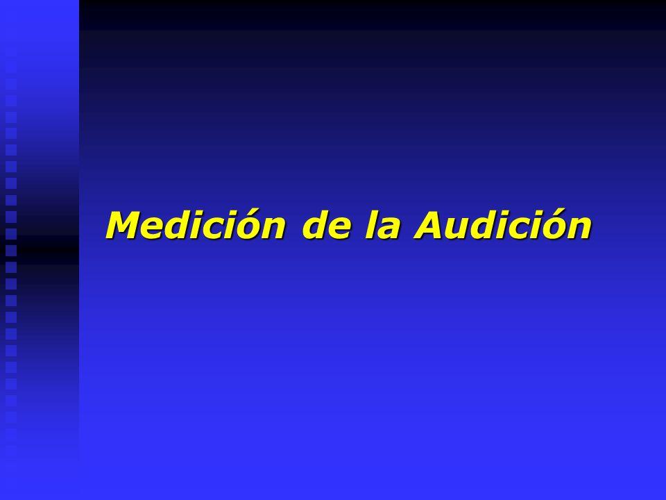 Medición de la Audición