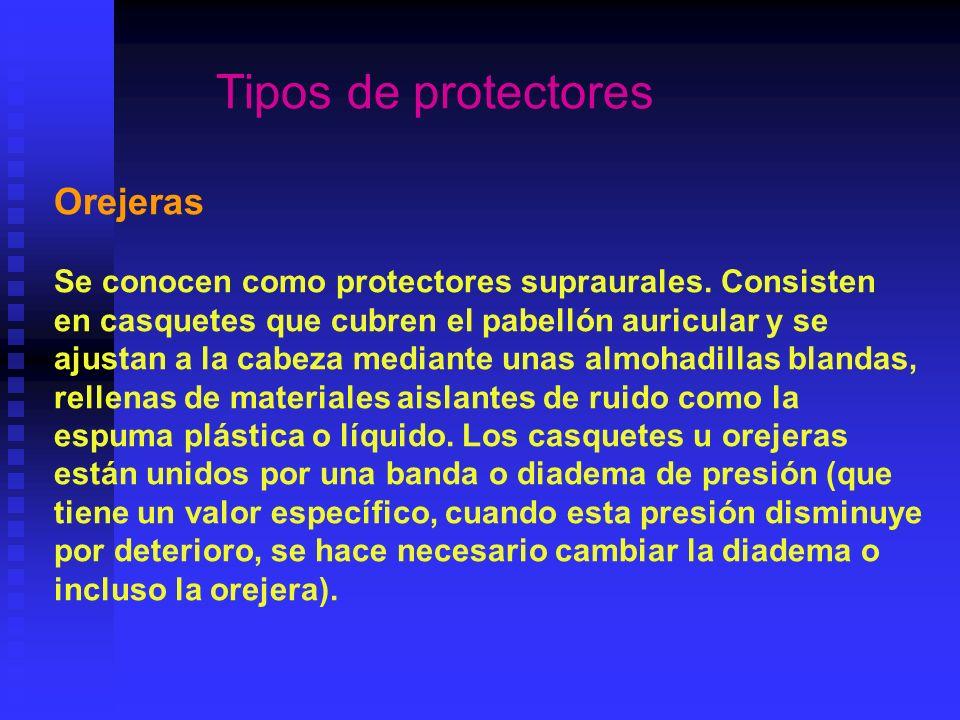 Tipos de protectores Orejeras
