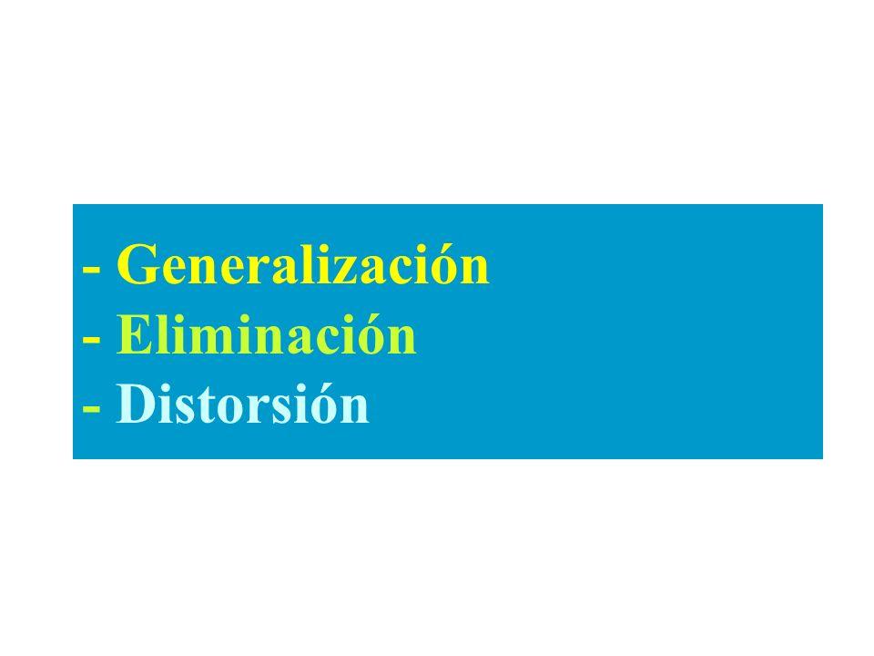 - Generalización - Eliminación - Distorsión