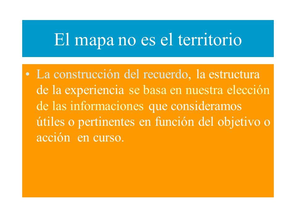 El mapa no es el territorio