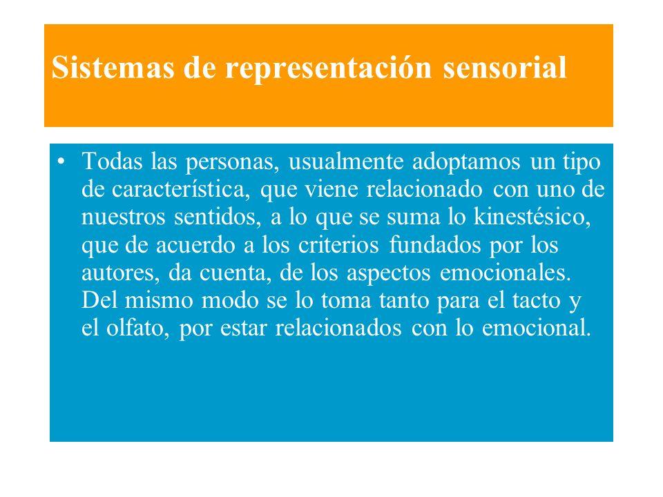 Sistemas de representación sensorial