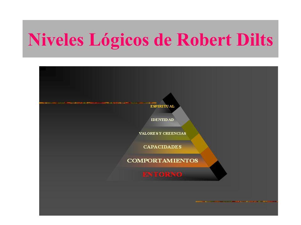 Niveles Lógicos de Robert Dilts