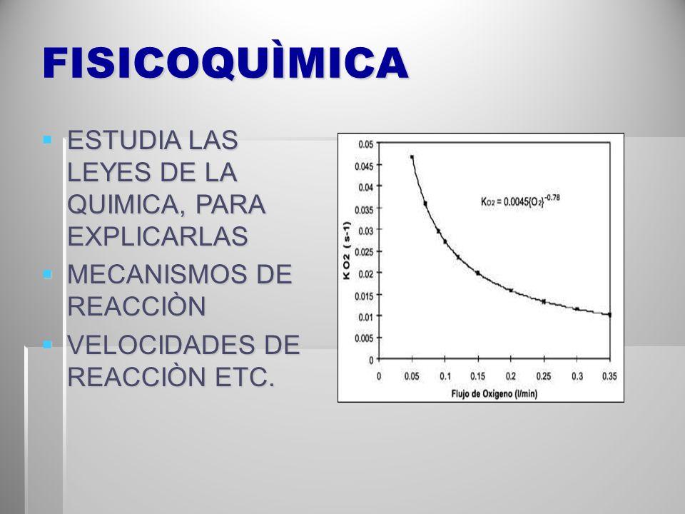 FISICOQUÌMICA ESTUDIA LAS LEYES DE LA QUIMICA, PARA EXPLICARLAS