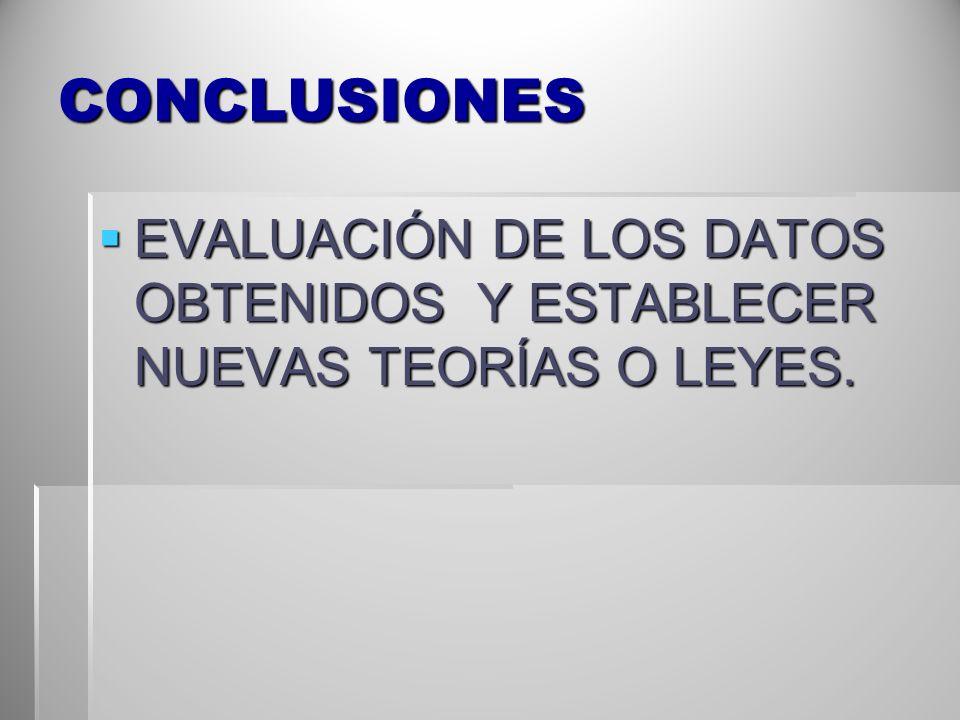 CONCLUSIONES EVALUACIÓN DE LOS DATOS OBTENIDOS Y ESTABLECER NUEVAS TEORÍAS O LEYES.