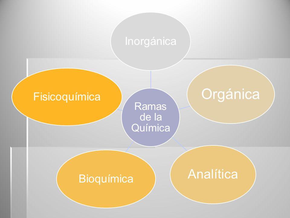 Orgánica Analítica Inorgánica Bioquímica Fisicoquímica