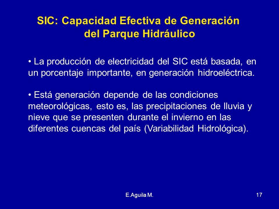 SIC: Capacidad Efectiva de Generación del Parque Hidráulico