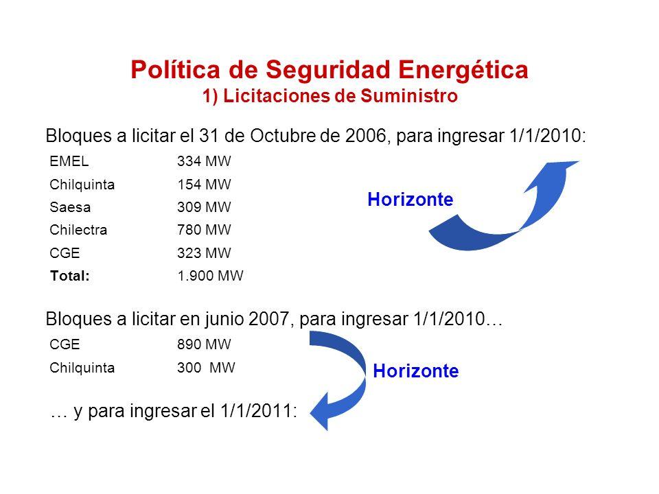 Política de Seguridad Energética 1) Licitaciones de Suministro