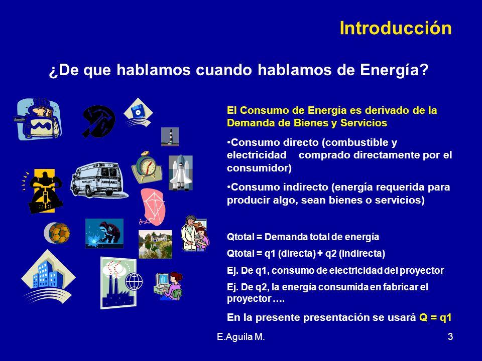 Introducción ¿De que hablamos cuando hablamos de Energía En la vida moderna está presente en todas partes.