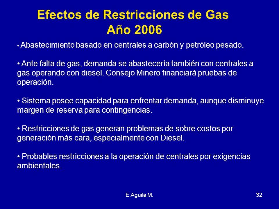 Efectos de Restricciones de Gas Año 2006