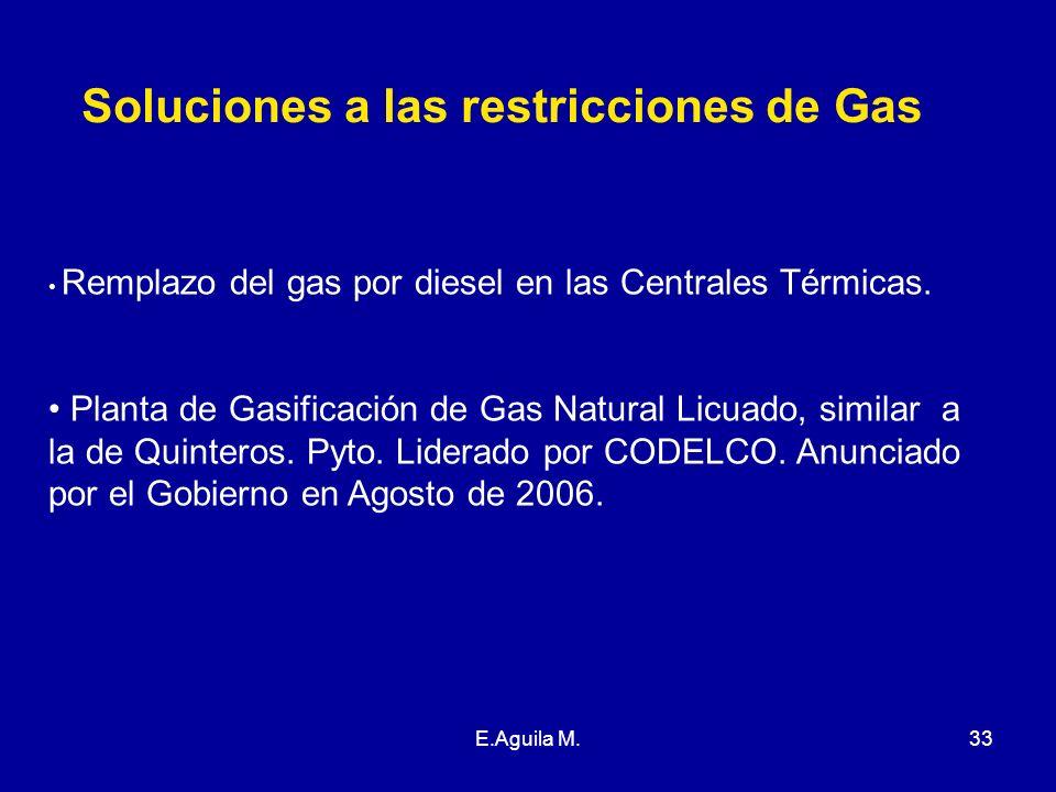 Soluciones a las restricciones de Gas
