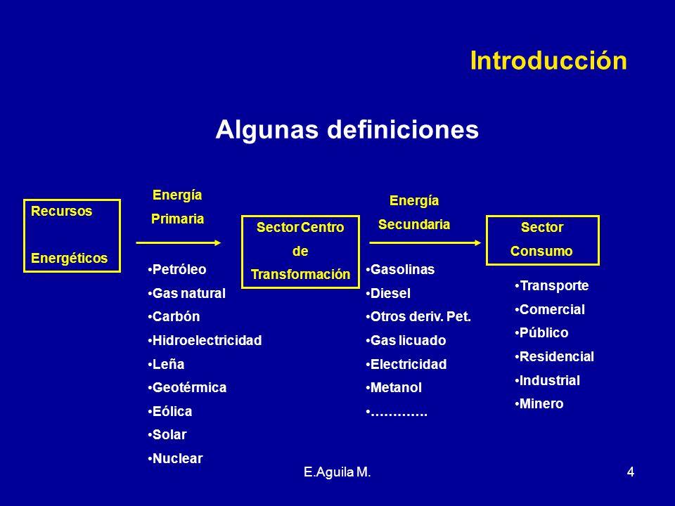 Introducción Algunas definiciones Energía Primaria Energía Secundaria