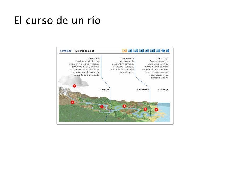 El curso de un río