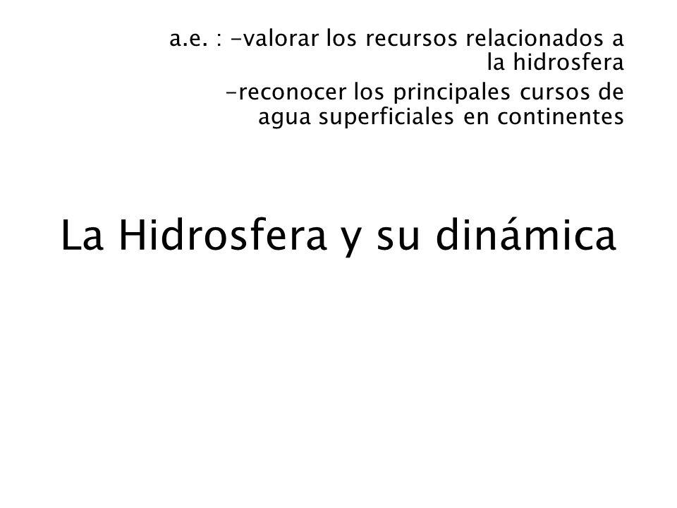 La Hidrosfera y su dinámica