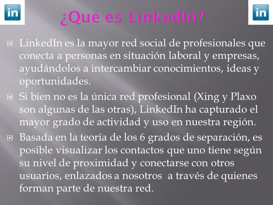 ¿Qué es LinkedIn