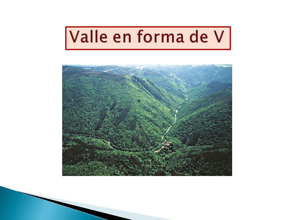 Valle en forma de V