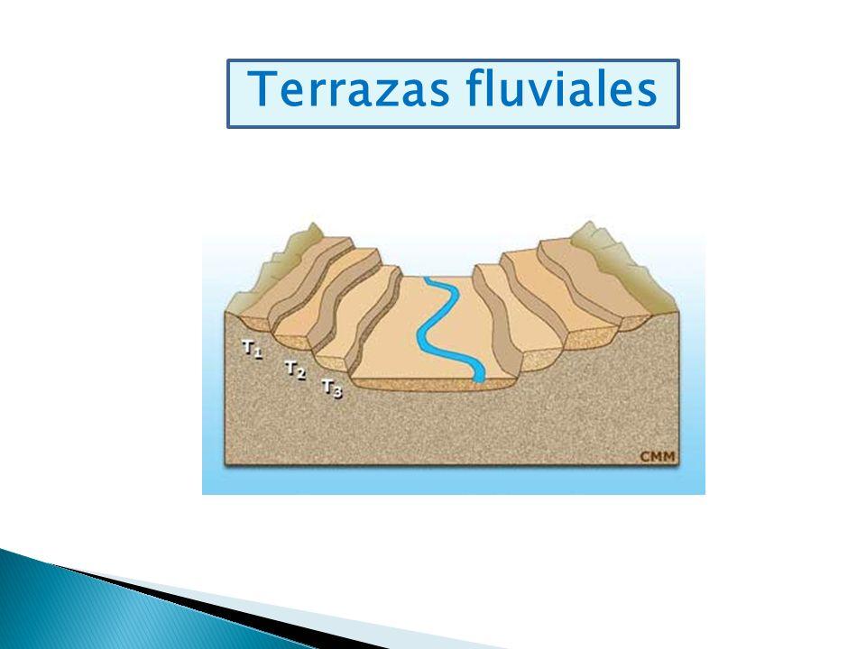 El relieve y su modelado ppt video online descargar for Terrazas fluviales