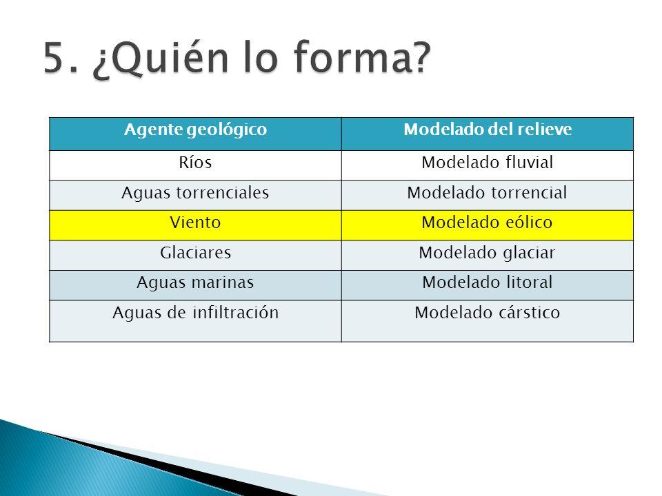 5. ¿Quién lo forma Agente geológico Modelado del relieve Ríos