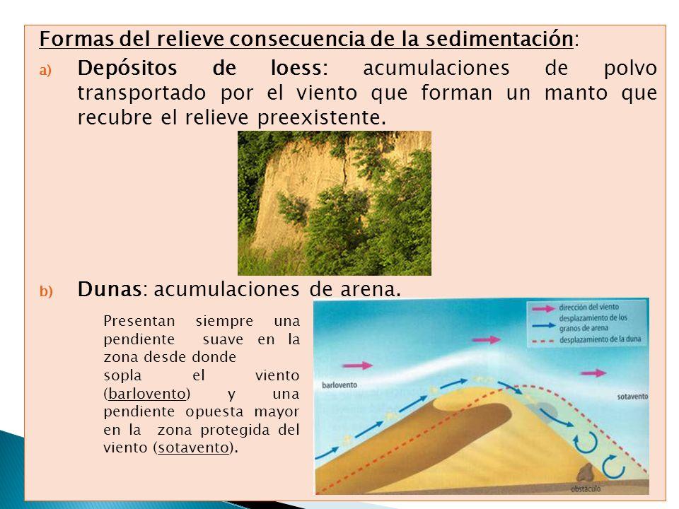 Formas del relieve consecuencia de la sedimentación: