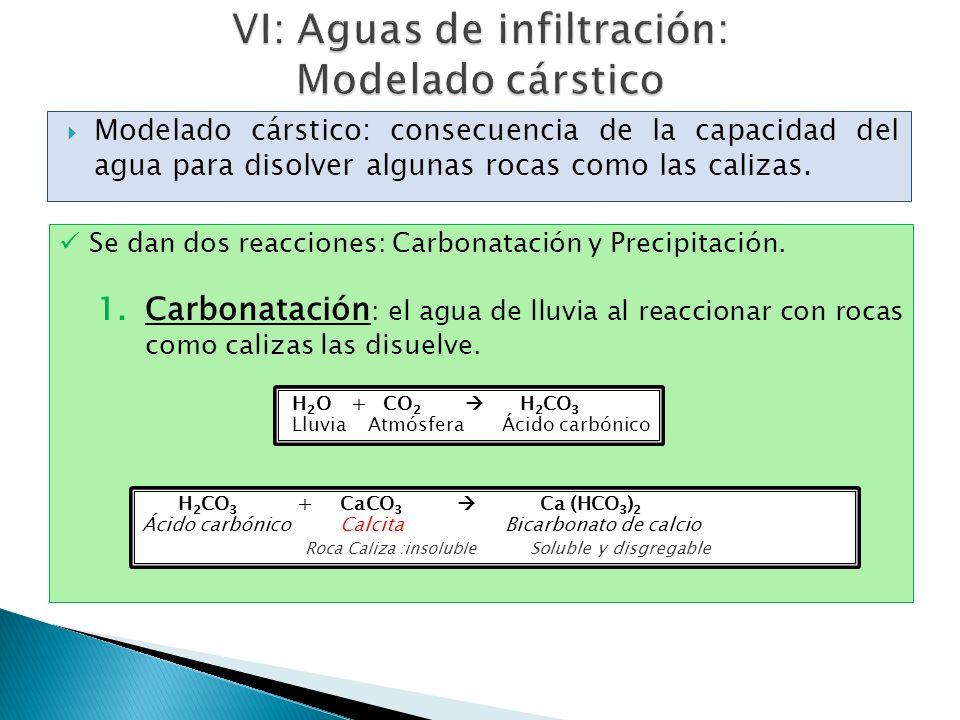 VI: Aguas de infiltración: Modelado cárstico