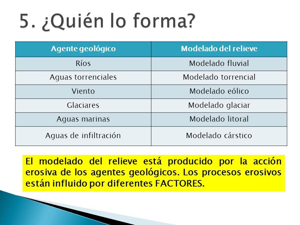 5. ¿Quién lo forma Agente geológico. Modelado del relieve. Ríos. Modelado fluvial. Aguas torrenciales.