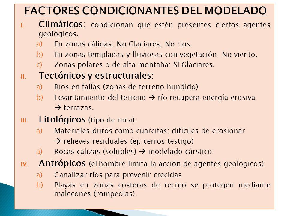 FACTORES CONDICIONANTES DEL MODELADO