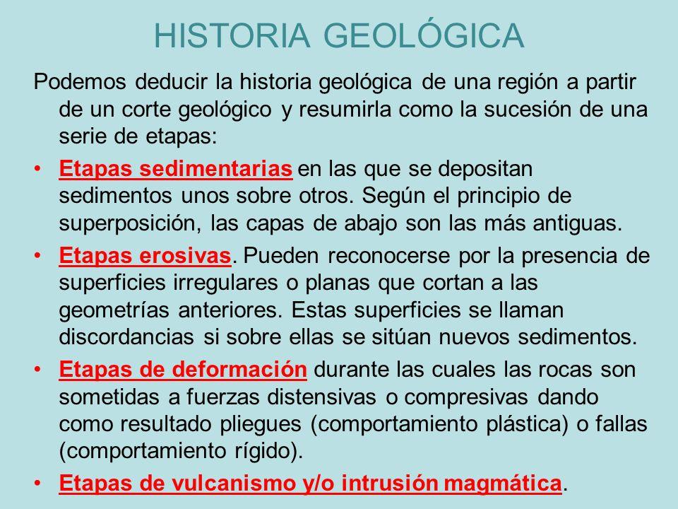 HISTORIA GEOLÓGICA
