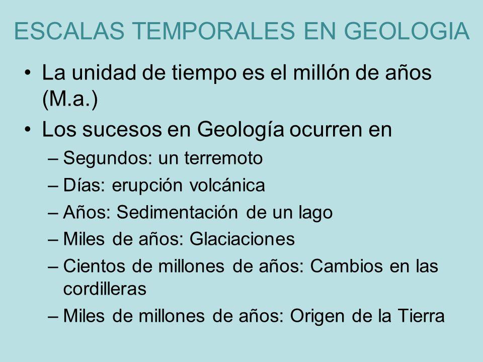ESCALAS TEMPORALES EN GEOLOGIA