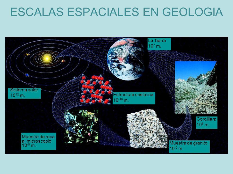 ESCALAS ESPACIALES EN GEOLOGIA