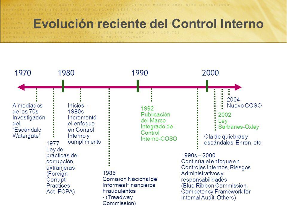 Evolución reciente del Control Interno