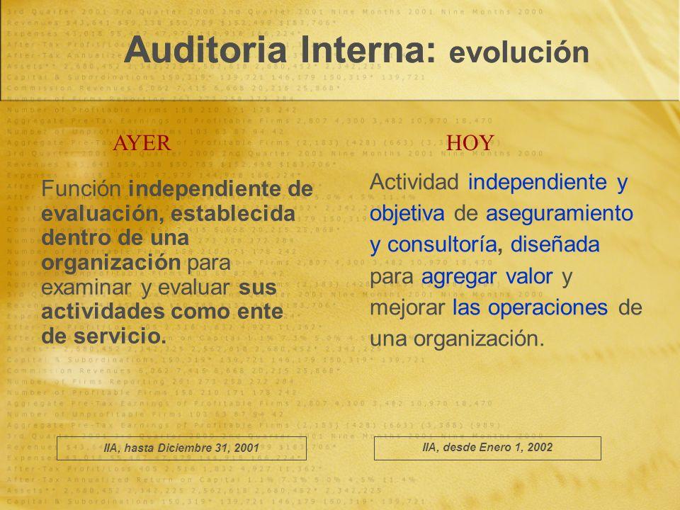 Auditoria Interna: evolución
