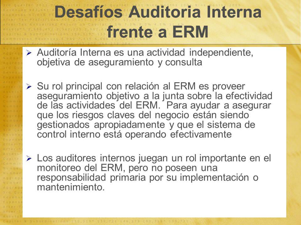 Desafíos Auditoria Interna frente a ERM