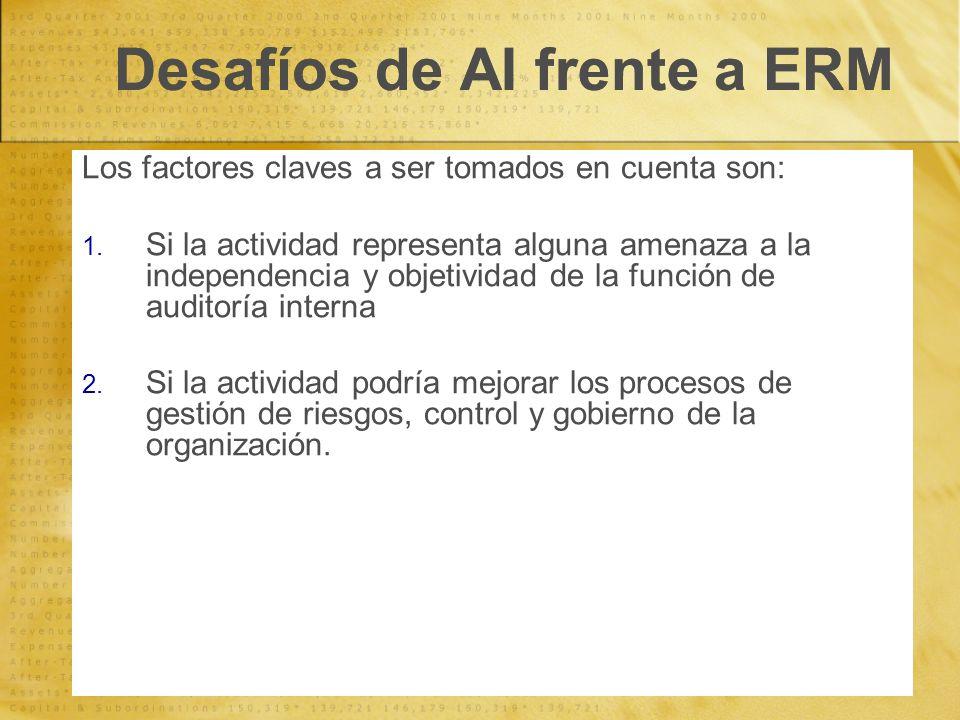 Desafíos de AI frente a ERM