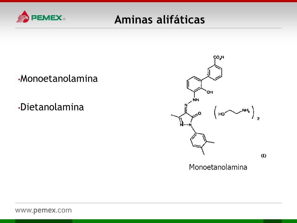 Aminas alifáticas Monoetanolamina Dietanolamina Monoetanolamina
