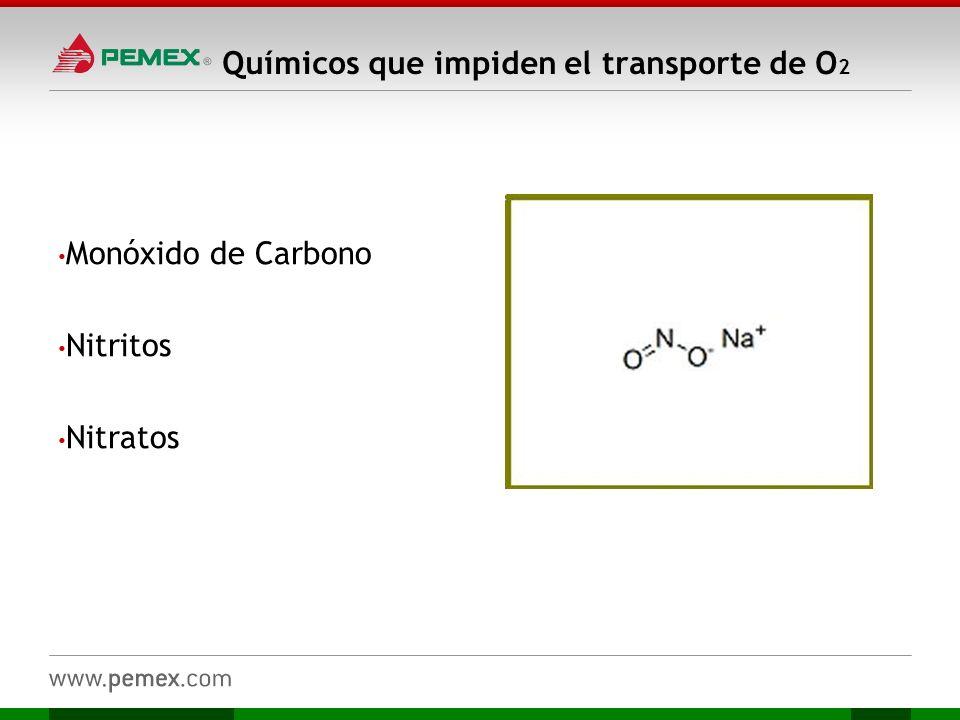 Químicos que impiden el transporte de O2