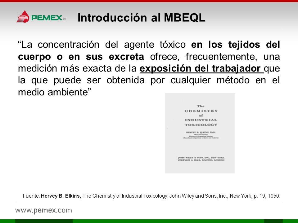 Introducción al MBEQL