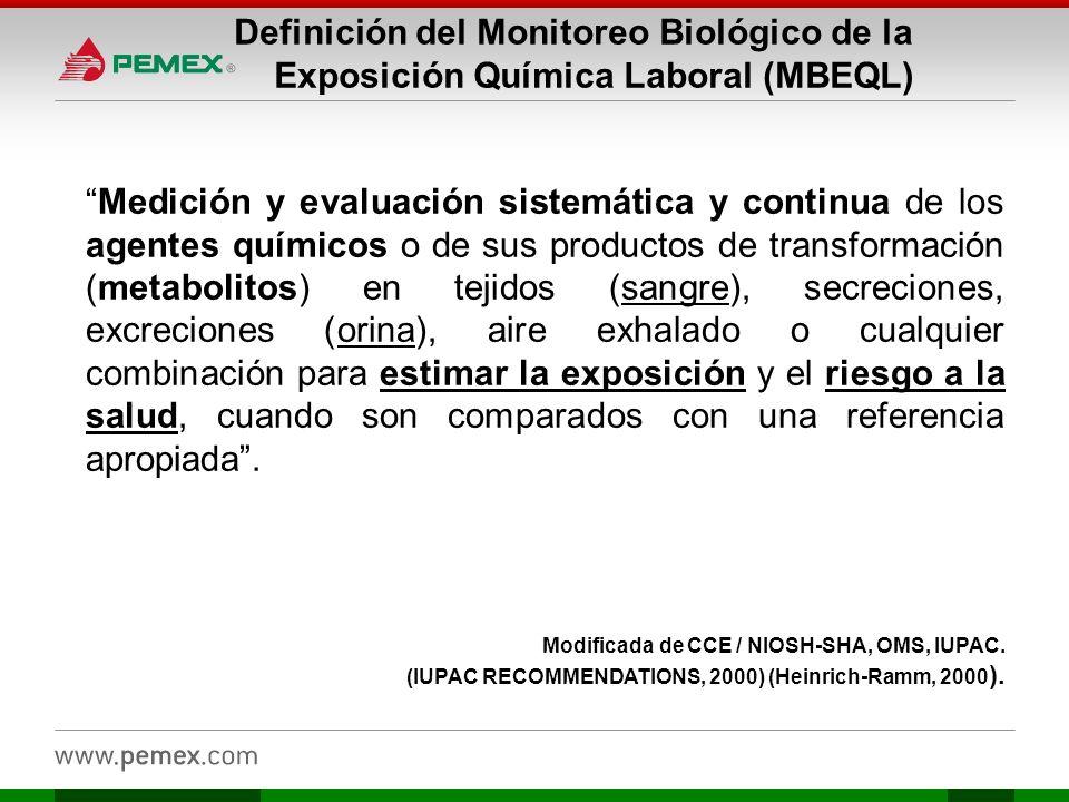 Definición del Monitoreo Biológico de la Exposición Química Laboral (MBEQL)