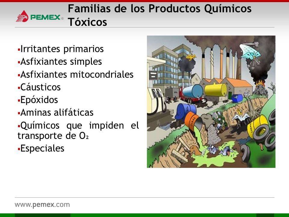 Familias de los Productos Químicos Tóxicos