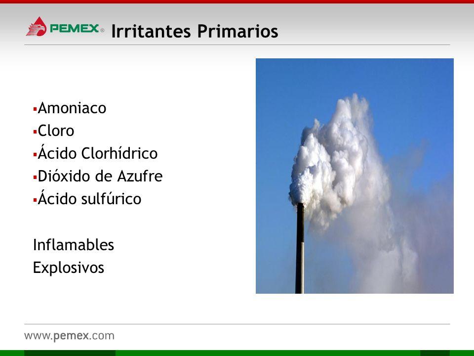 Irritantes Primarios Amoniaco Cloro Ácido Clorhídrico